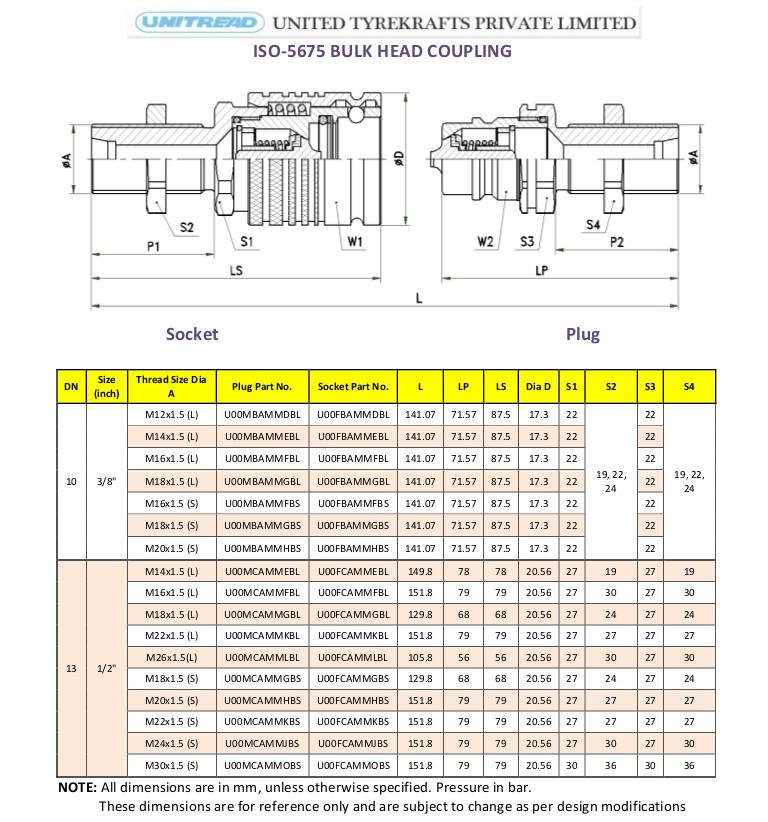 Unitread ISO-5675 Bulk Head Hydraulic Coupling