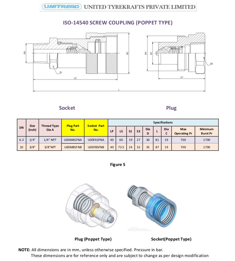 Unitread ISO-14540 Screw Coupling Poppet Type Hydraulic Couplings