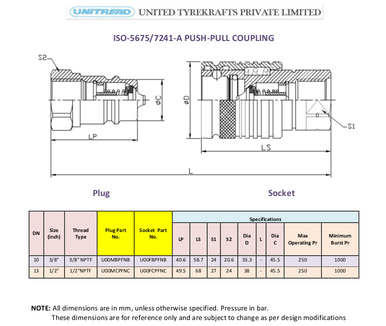 Unitread ISO-5675/7241-A Push Pull Hydraulic Coupling