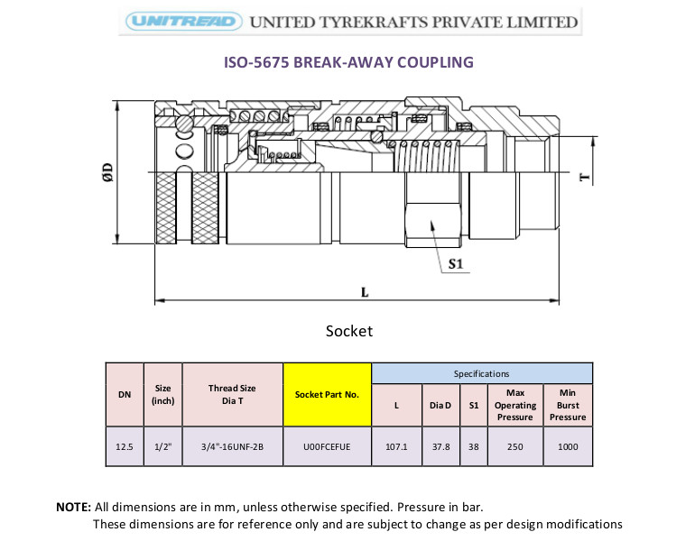 Unitread ISO-5675 Break away hydraulic couplings