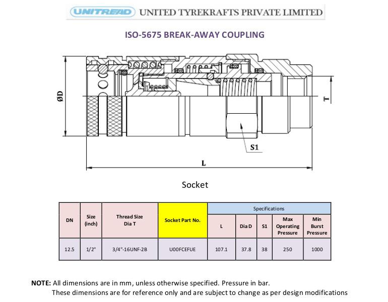 Unitread ISO-5675 Break away hydraulic couplings
