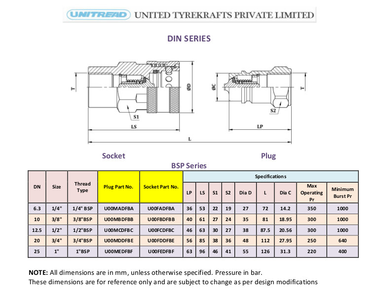 Unitread DIN Series Quick Release Hydraulic Couplings