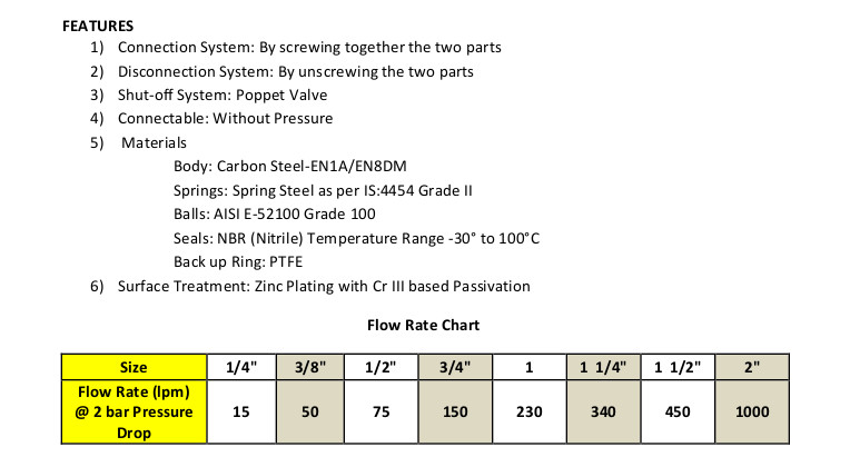 Unitread Screw Coupling HPSC Series hydraulic couplings
