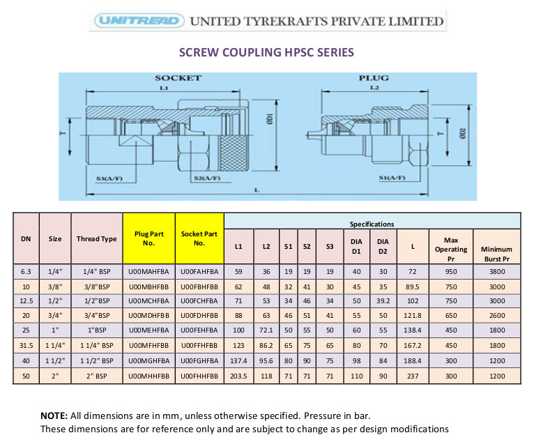 Unitread Screw Coupling HPSC Series hydraulic couplings